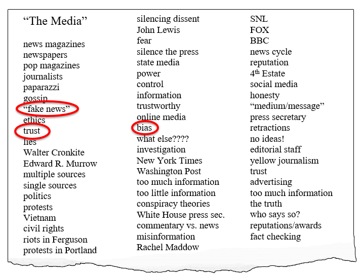 "Example of a list about ""the media"""